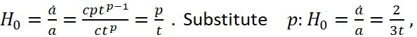 substitution-eng